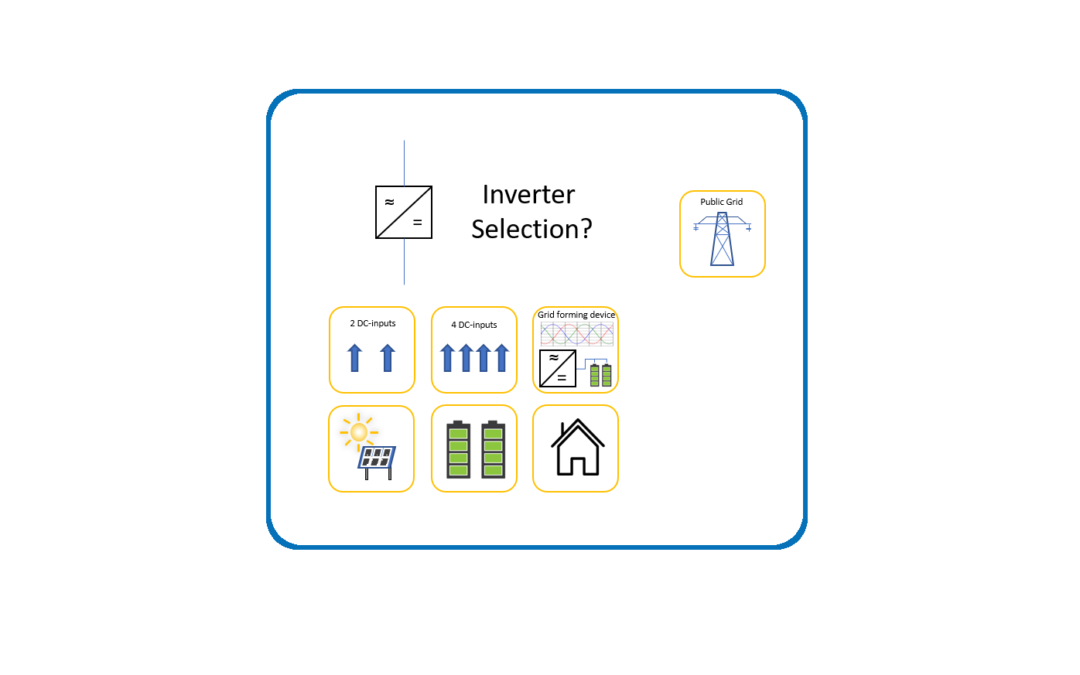 Inverter Selection vs. battery system